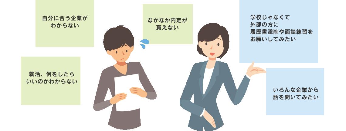 専属のアドバイザーが あなたの就活・転職をサポート
